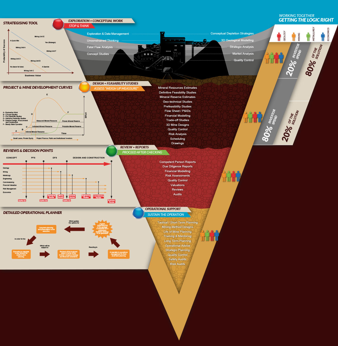 Mining Diagram on Home Work Diagram
